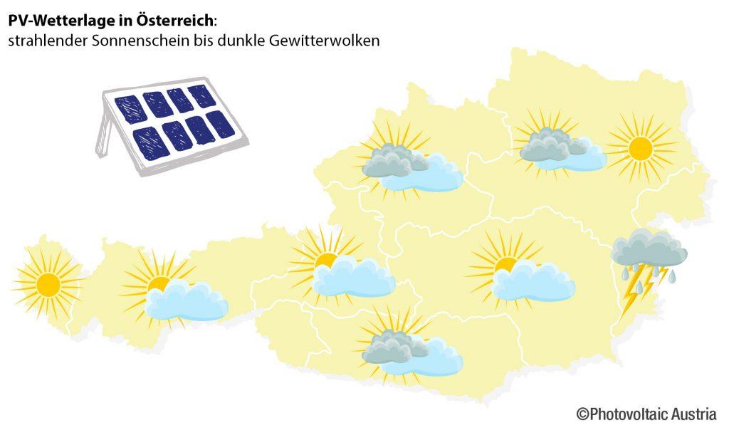 PV-Wetterlage in Österreich (Okt. 2020)