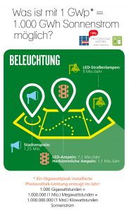 beleuchtung-cpvaustria-at