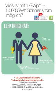 elektrogeraete-cpvaustria-at