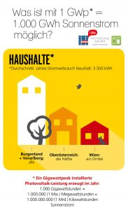 haushalte-cpvaustria-at